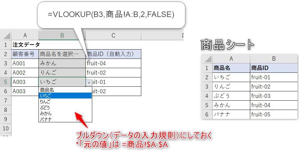 VLOOKUP関数でデータ入力を簡易化・効率化する